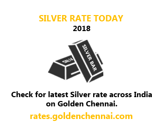 Check Silver Rate Today